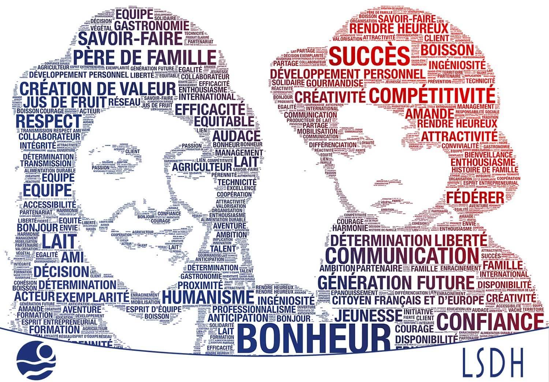 Animation pour lancement de produit : Portraits de 2 personnes transformés en Nuage de mots